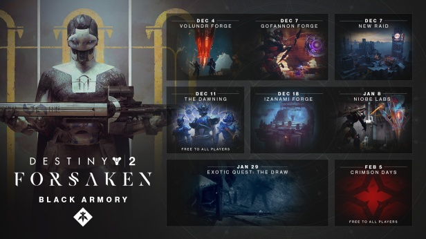 Destiny 2 Black Armory
