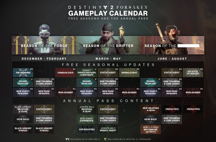 Destiny 2 Annual Pass Calendar