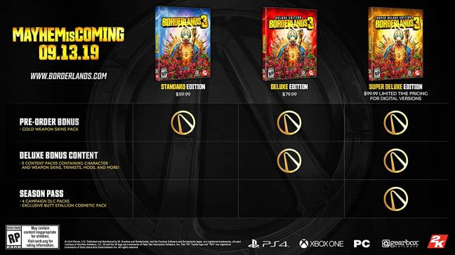 Borderlands 3 Versions