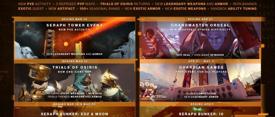 Destiny 2 Season of the Worthy Calendar
