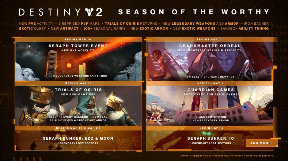 Destiny 2 Season of the Worthy Calendar
